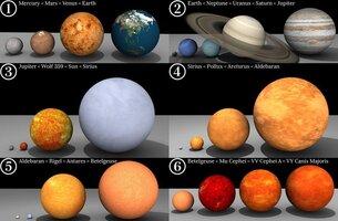 Planet size.jpg