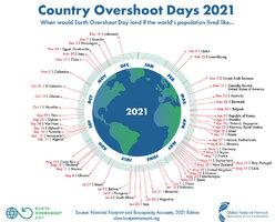 Country-Overshoot-Days-2021-sm.jpg
